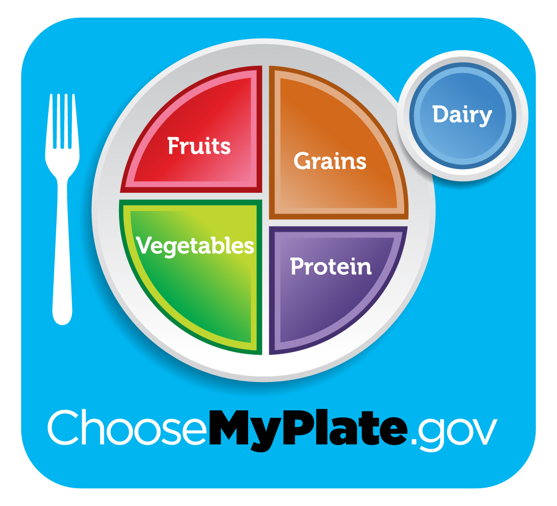 Click here to visit Choosemyplate.gov